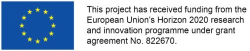"""Logo """"European Union´s Horizon 2020"""""""